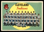 1959 Topps #476   Indians Team Checklist Front Thumbnail