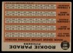 1962 Topps #592   -  Jim Bouton / Bo Belinsky / Dave Stenhouse / Dan Pfister / Joe Bonikowski Rookie Parade - Pitchers Back Thumbnail