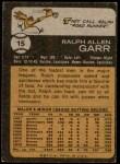 1973 Topps #15  Ralph Garr  Back Thumbnail
