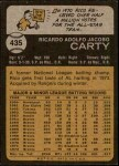 1973 Topps #435  Rico Carty  Back Thumbnail