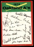 1974 Topps Red Checklist   Athletics Red Team Checklist Front Thumbnail