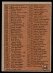 1972 Topps #604 L  Checklist 6 Back Thumbnail