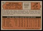 1972 Topps #133  Joe Keough  Back Thumbnail