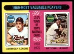 1975 Topps #207   -  Harmon Killebrew / Willie McCovey 1969 MVPs Front Thumbnail