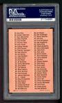 1963 Fleer   Football Checklist Back Thumbnail