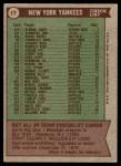1976 Topps #17   -  Billy Martin Yankees Team Checklist Back Thumbnail