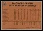 1972 Topps #222   -  Brooks Robinson / Mark Belanger 1971 AL Playoffs - Orioles Champs Back Thumbnail