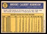 1970 Topps #230  Brooks Robinson  Back Thumbnail
