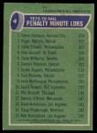 1976 Topps #4   -  Steve Durbano / Bryan Watson / Dave Schultz Penalty Min. Leaders Back Thumbnail