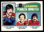 1976 Topps #4   -  Steve Durbano / Bryan Watson / Dave Schultz Penalty Min. Leaders Front Thumbnail