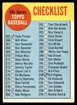 1963 Topps #274 SM  Checklist 4 Front Thumbnail