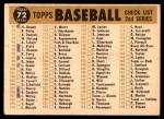 1960 Topps #72   Tigers Team Checklist Back Thumbnail