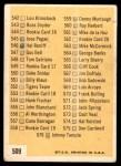 1963 Topps #509 RGT  Checklist 7 Back Thumbnail