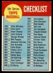 1963 Topps #362 TAL  Checklist 5 Front Thumbnail