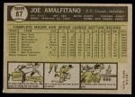 1961 Topps #87  Joe Amalfitano  Back Thumbnail