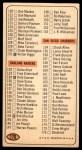 1965 Topps #176   Checklist Back Thumbnail