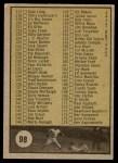 1961 Topps #98 RED  Checklist 2 Back Thumbnail