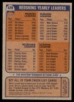 1976 Topps #478   Redskins Team Checklist Back Thumbnail