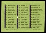 1963 Fleer   Checklist Back Thumbnail
