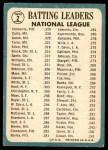 1965 Topps #2   -  Roberto Clemente / Hank Aaron / Rico Carty NL Batting Leaders Back Thumbnail