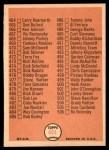 1966 Topps #444 RED  Checklist 6 Back Thumbnail