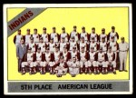 1966 Topps #303 xDOT  Indians Team Front Thumbnail