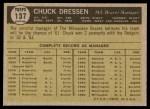 1961 Topps #137  Chuck Dressen  Back Thumbnail