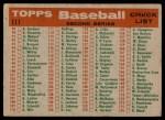 1959 Topps #111   Reds Team Checklist Back Thumbnail