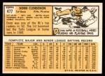 1963 Topps #477  Donn Clendenon  Back Thumbnail