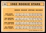 1963 Topps #466   -  Bill Freehan / Tony Martinez / Nate Oliver / Jerry Robinson Rookie Stars  Back Thumbnail