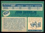 1976 O-Pee-Chee NHL #204  John Davidson  Back Thumbnail