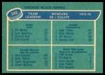 1976 O-Pee-Chee NHL #382   -  Pit Martin / Dale Tallon / Phil Russell / Cliff Koroll Blackhawks Leaders Back Thumbnail