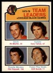 1976 O-Pee-Chee NHL #382   -  Pit Martin / Dale Tallon / Phil Russell / Cliff Koroll Blackhawks Leaders Front Thumbnail