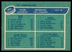 1976 O-Pee-Chee NHL #393   -  Chuck Leffey / Gary Unger / Bob Gassoff Blues Leaders Back Thumbnail