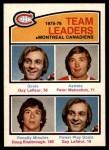 1976 O-Pee-Chee NHL #388   -  Guy Lafleur / Peter Mahovlich / Doug Risebrough Canadiens Leaders Front Thumbnail