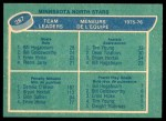 1976 O-Pee-Chee NHL #387   -  Bill Hogaboam / Tim Young / Dennis O'Brien North Stars Leaders Back Thumbnail