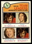 1976 O-Pee-Chee NHL #387   -  Bill Hogaboam / Tim Young / Dennis O'Brien North Stars Leaders Front Thumbnail