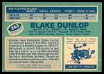 1976 O-Pee-Chee NHL #263  Blake Dunlop  Back Thumbnail