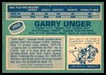 1976 O-Pee-Chee NHL #260  Garry Unger  Back Thumbnail