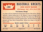 1960 Fleer #66  John McGraw  Back Thumbnail
