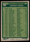 1977 Topps #621   -  Ralph Houk Tigers Team Checklist Back Thumbnail