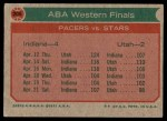 1973 Topps #206   ABA West Semi-Finals Back Thumbnail