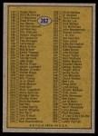 1974 Topps #262   Checklist 133-264 Back Thumbnail