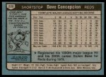 1980 Topps #220  Dave Concepcion  Back Thumbnail