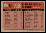 1981 Topps #3   -  Mike Schmidt / Cecil Cooper RBI Leaders Back Thumbnail