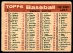1959 Topps #94   White Sox Team Checklist Back Thumbnail