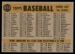 1960 Topps #513   Cubs Team Checklist Back Thumbnail