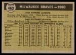 1961 Topps #463 MIL  Braves Team Back Thumbnail