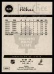2008 O-Pee-Chee #435  Vesa Toskala   Back Thumbnail