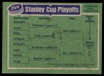 1976 Topps #264   Stanley Cup Champions Back Thumbnail